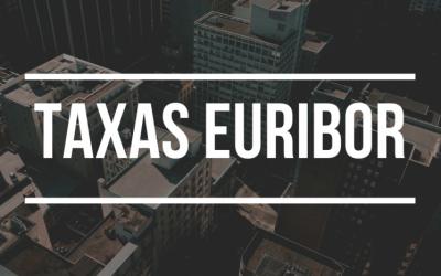 Taxas Euribor caem a três, a seis e a 12 meses